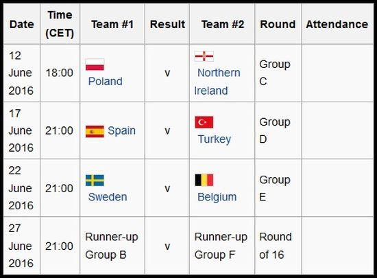 Jadwal Euro 2016 di Allianz Riviera