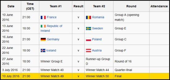 Jadwal Pertandingan Euro 2016 di Stade de France