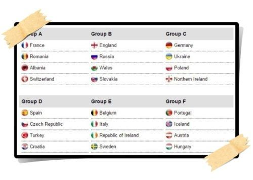 Tim-tim Euro 2016